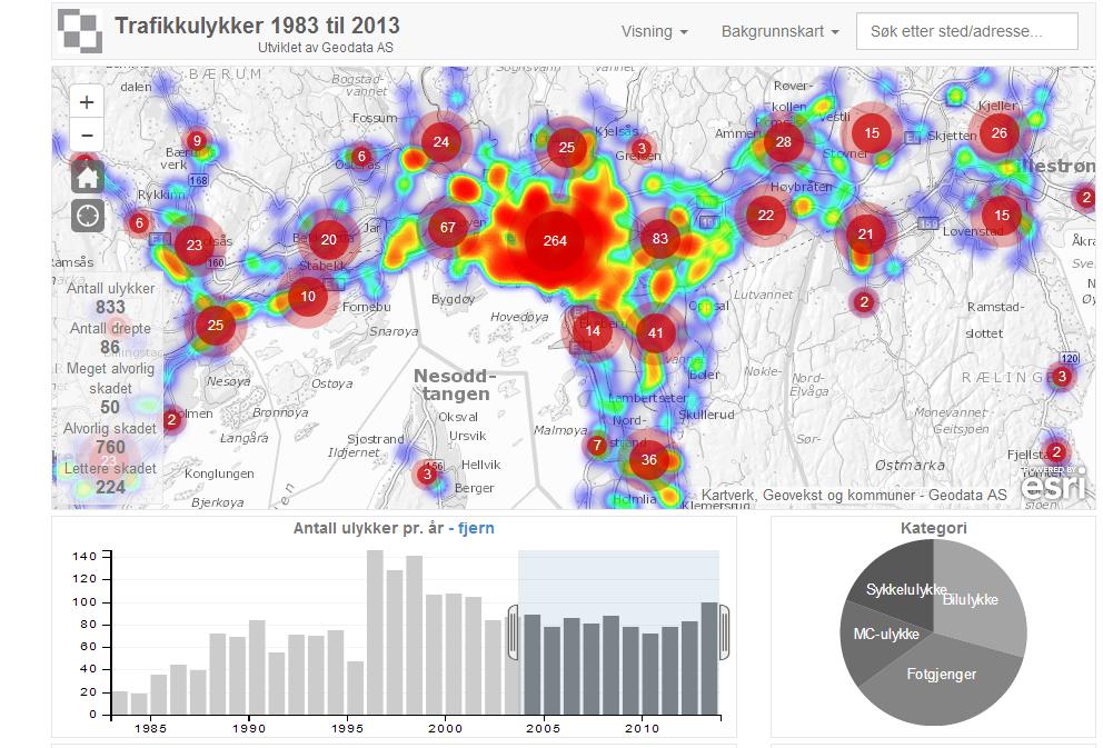 """Snerten webapplikasjon for interaktiv """"datadrilling"""" ned i trafikkulykker"""