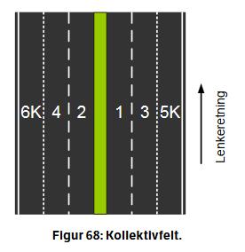 Oversikt over hvordan vi teller kjørefelt i NVDB